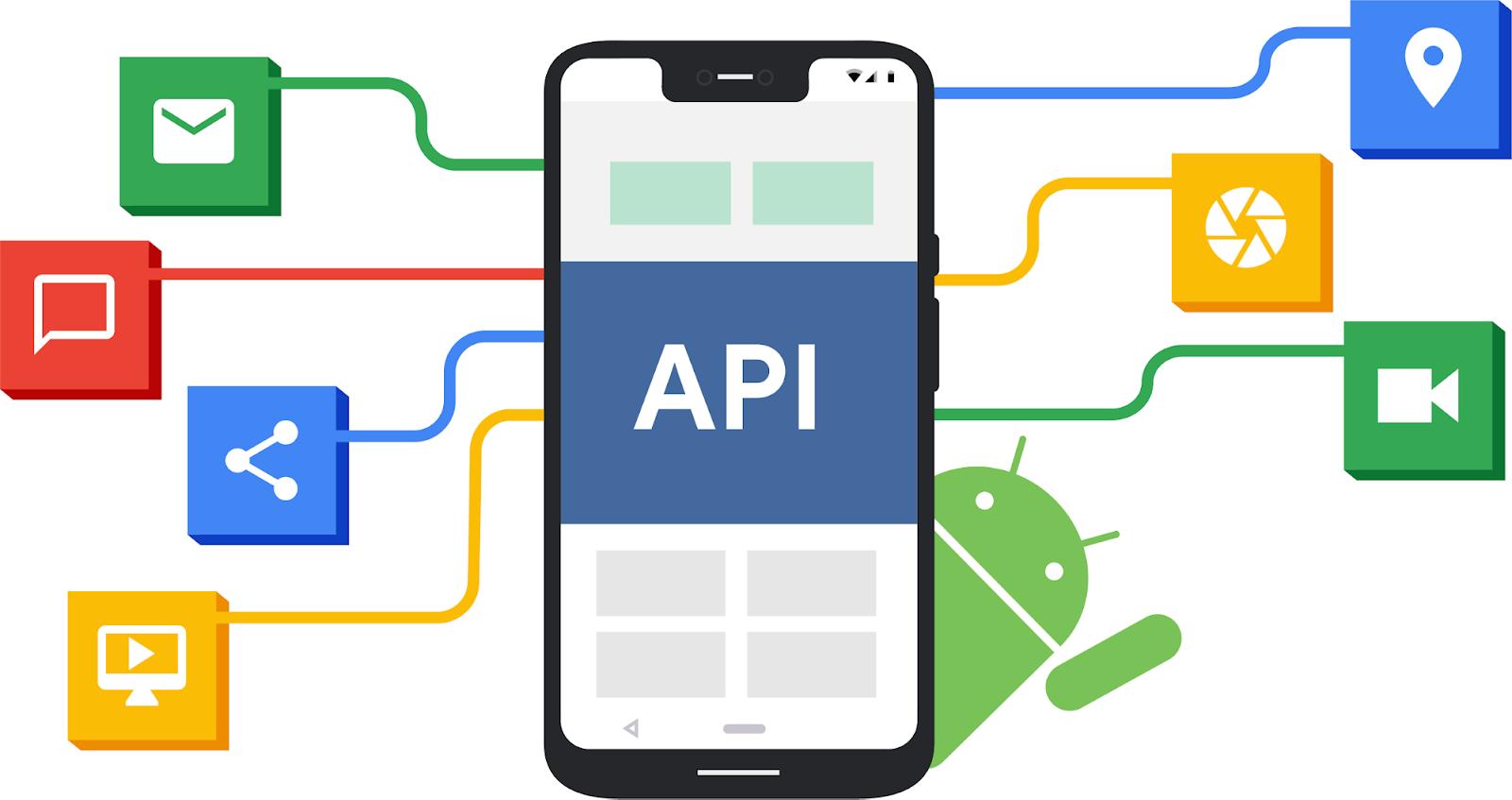 REST API – Best Practices